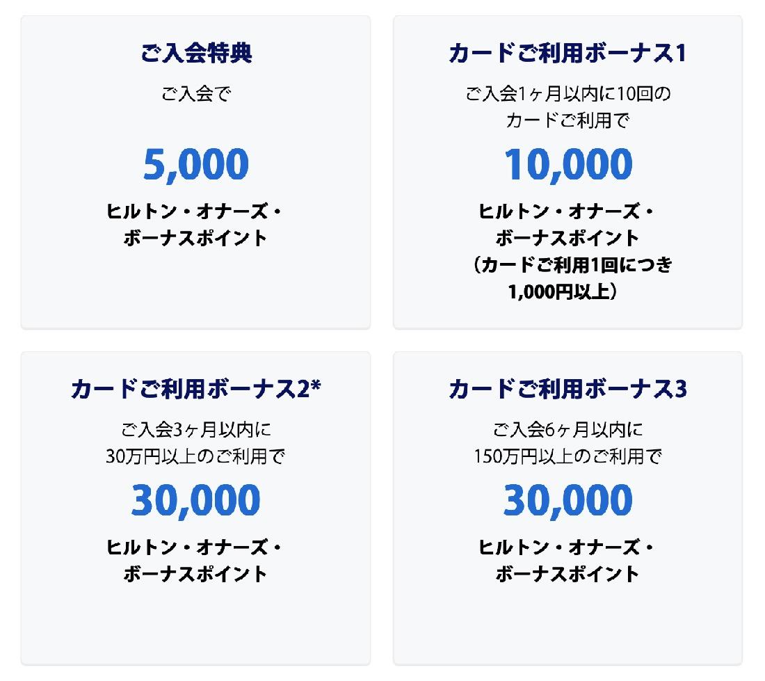 ヒルトンアメックス・プレミムカードの入会キャンペーン(特典の内訳)