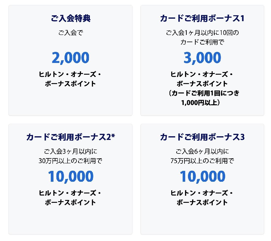ヒルトンアメックスの入会キャンペーン(特典の内訳)