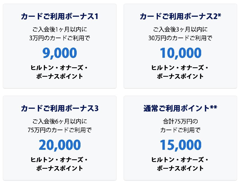 ヒルトンアメックス(一般カード)の入会キャンペーン:詳細