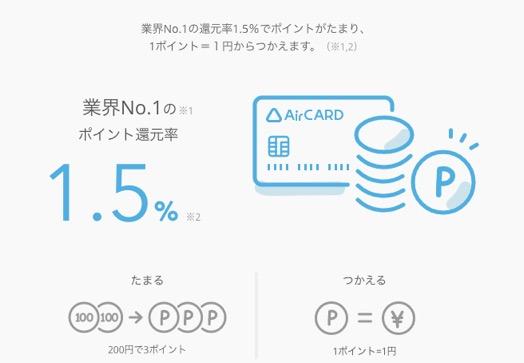 「Airカード(エアカード)」はポイント還元率1.5%