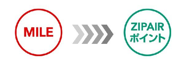 ZIPAIRポイント:JALマイルからZIPAIRポイントへの交換