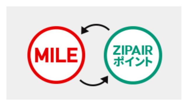 ZIPAIRポイント:JALマイルとの相互交換可能