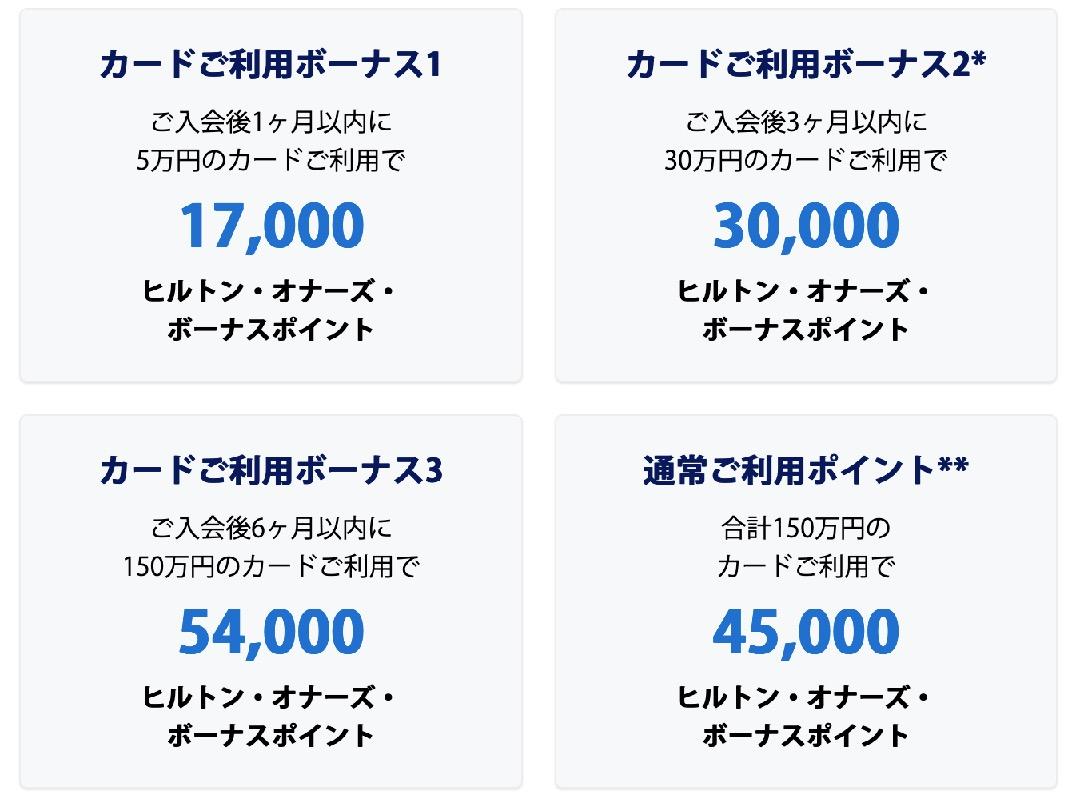 ヒルトンアメックス(プレミアムカード)の入会キャンペーン:詳細