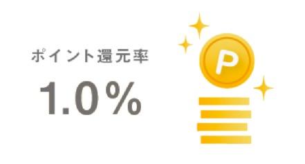 マネックスカードの特徴:ポイント還元率1%
