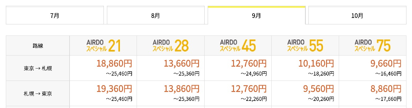 AIRDOのチケット代金(2021年9月の例)