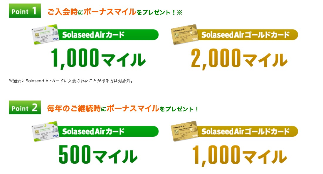 「Solaseed Airカード」のボーナスマイル(入会時&継続時)