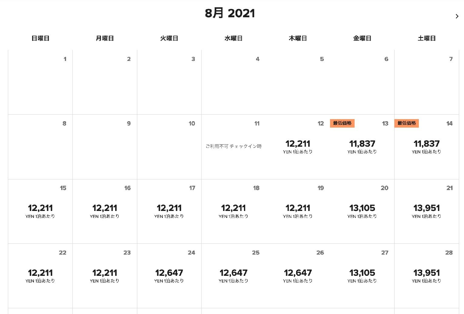 コートヤード銀座の宿泊費用例(2021年8月)