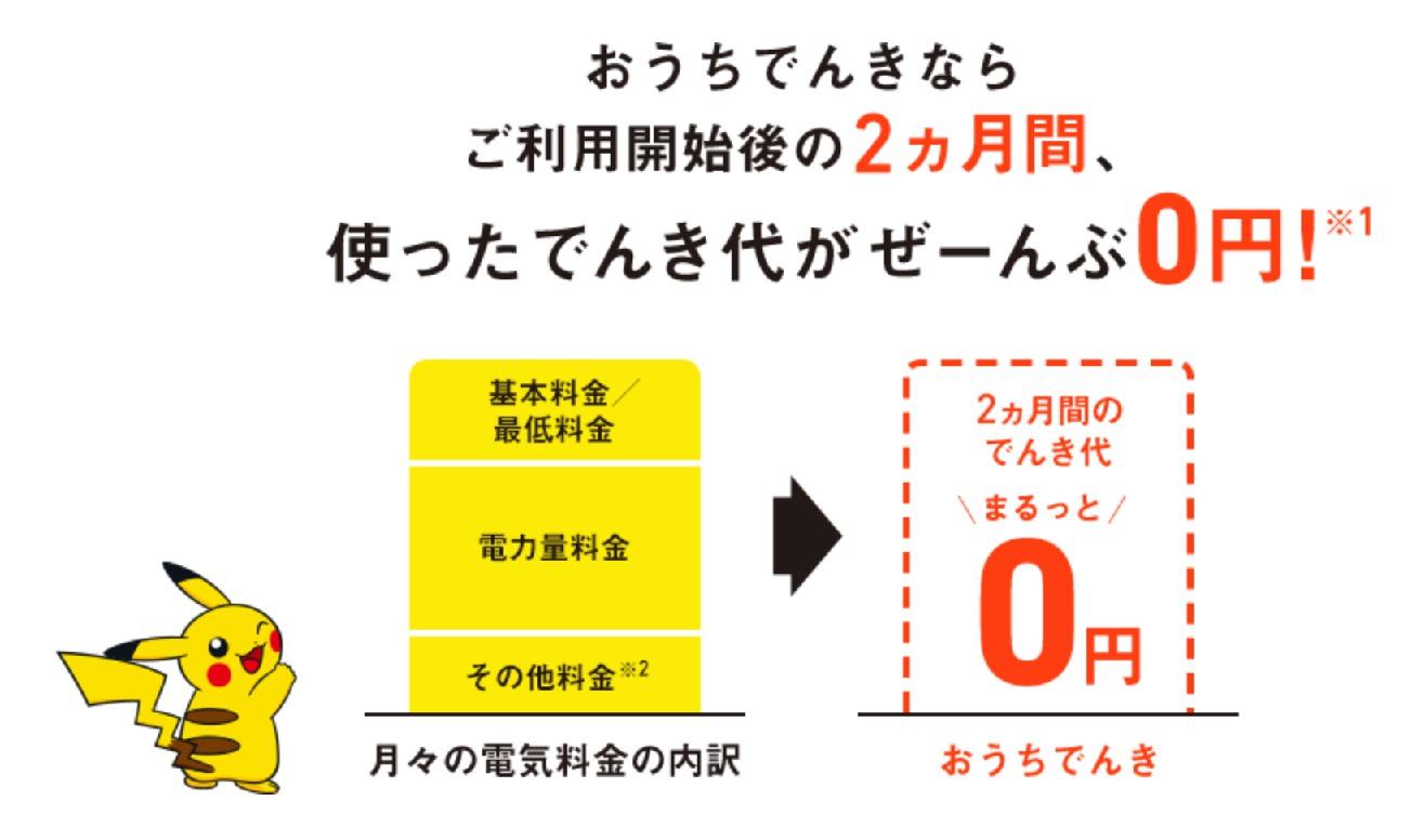 「おうちでんき」の2ヶ月間電気代無料キャンペーン(詳細)