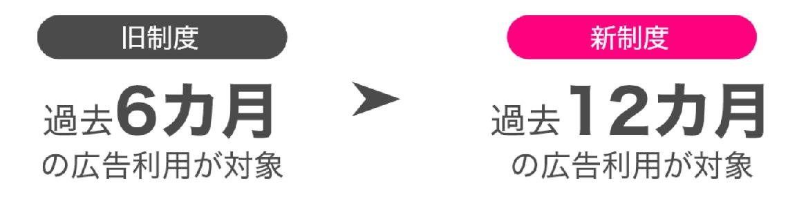 ハピタスの新ランク制度:判定期間