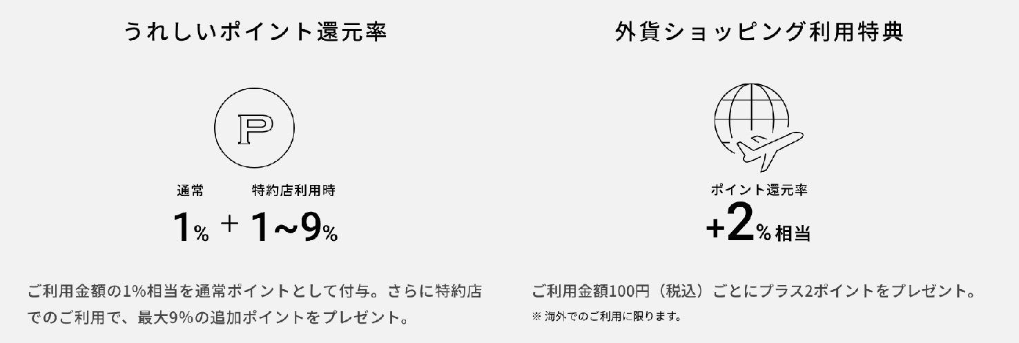 三井住友カード「PLATINUM PREFERRED(プラチナプリファード)」のポイント還元率